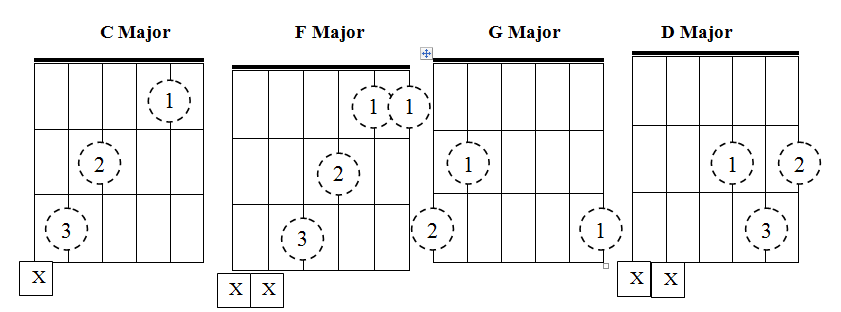 Chords Intro And Theory Garage Rock Sound