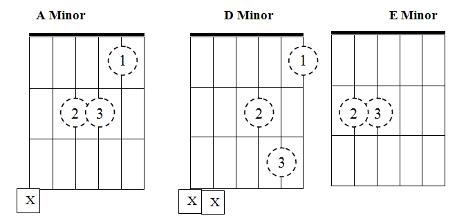 Chords Intro and Theory | Garage Rock Sound